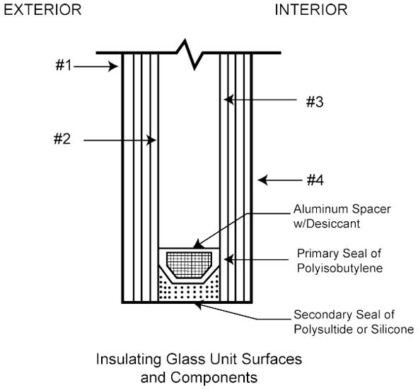 Insulite glass kansas city for Thickness of glass wall for exterior